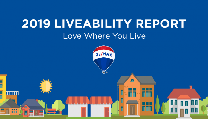 RE/MAX 2019 Liveability Report
