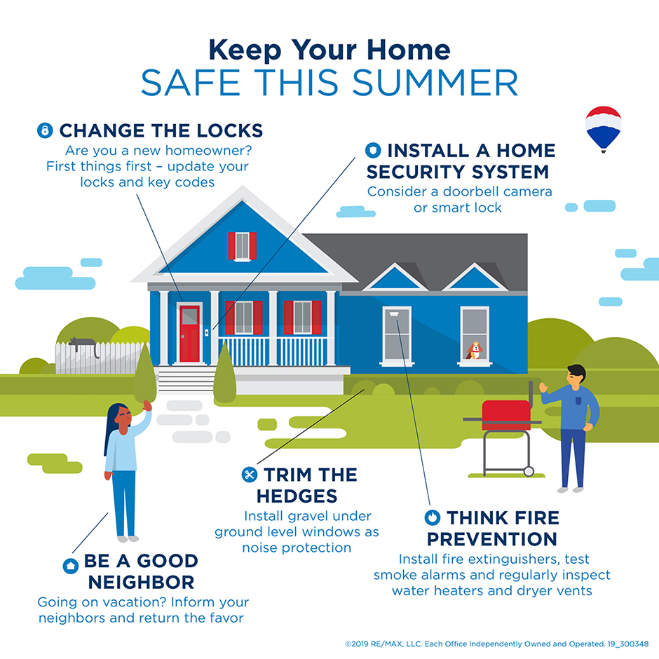 Keep Your Home Safe This Summer